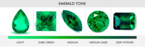 emerald-color-scale